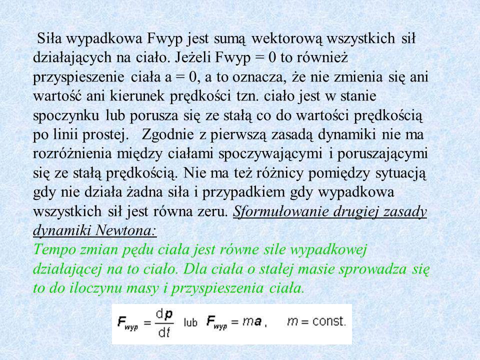 Siła wypadkowa Fwyp jest sumą wektorową wszystkich sił działających na ciało. Jeżeli Fwyp = 0 to również przyspieszenie ciała a = 0, a to oznacza, że