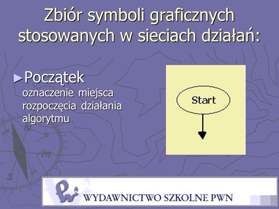 Zbiór symboli graficznych stosowanych w sieciach działań: Początek oznaczenie miejsca rozpoczęcia działania algorytmu Początek oznaczenie miejsca rozp