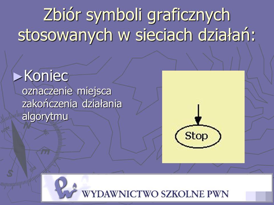 Zbiór symboli graficznych stosowanych w sieciach działań: Koniec oznaczenie miejsca zakończenia działania algorytmu Koniec oznaczenie miejsca zakończe