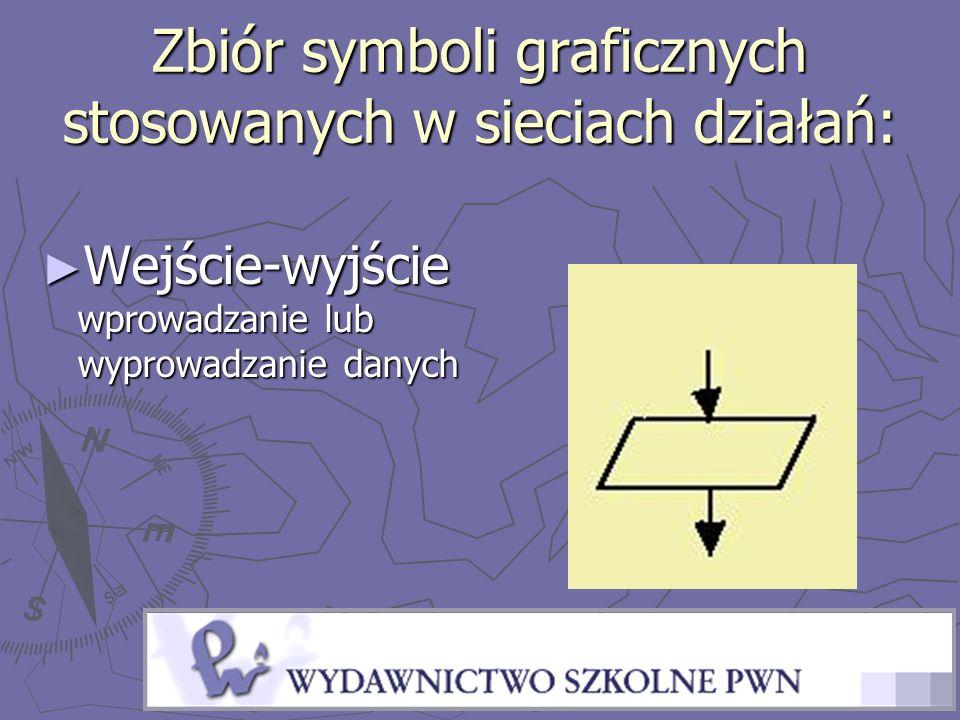 Zbiór symboli graficznych stosowanych w sieciach działań: Wejście-wyjście wprowadzanie lub wyprowadzanie danych Wejście-wyjście wprowadzanie lub wypro