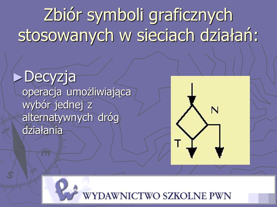 Zbiór symboli graficznych stosowanych w sieciach działań: Decyzja operacja umożliwiająca wybór jednej z alternatywnych dróg działania Decyzja operacja