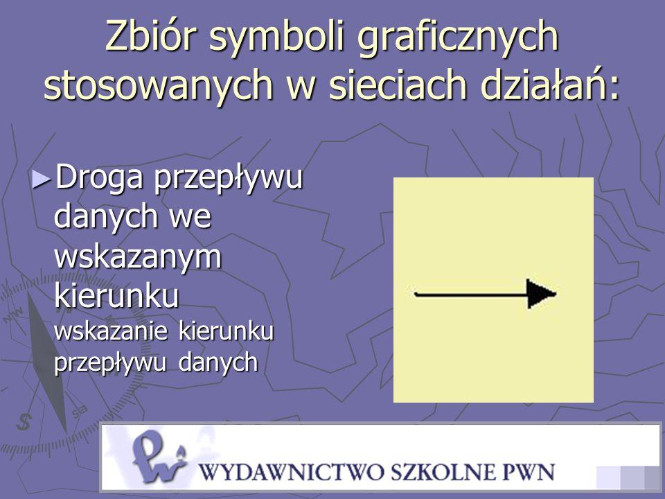 Zbiór symboli graficznych stosowanych w sieciach działań: Droga przepływu danych we wskazanym kierunku wskazanie kierunku przepływu danych Droga przep