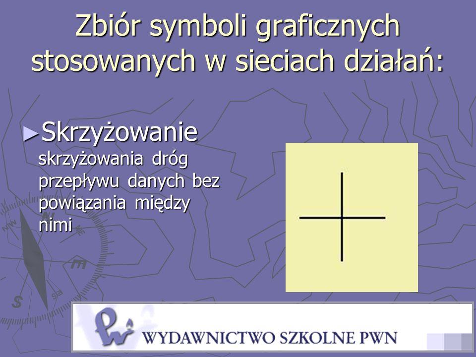 Zbiór symboli graficznych stosowanych w sieciach działań: Skrzyżowanie skrzyżowania dróg przepływu danych bez powiązania między nimi Skrzyżowanie skrz