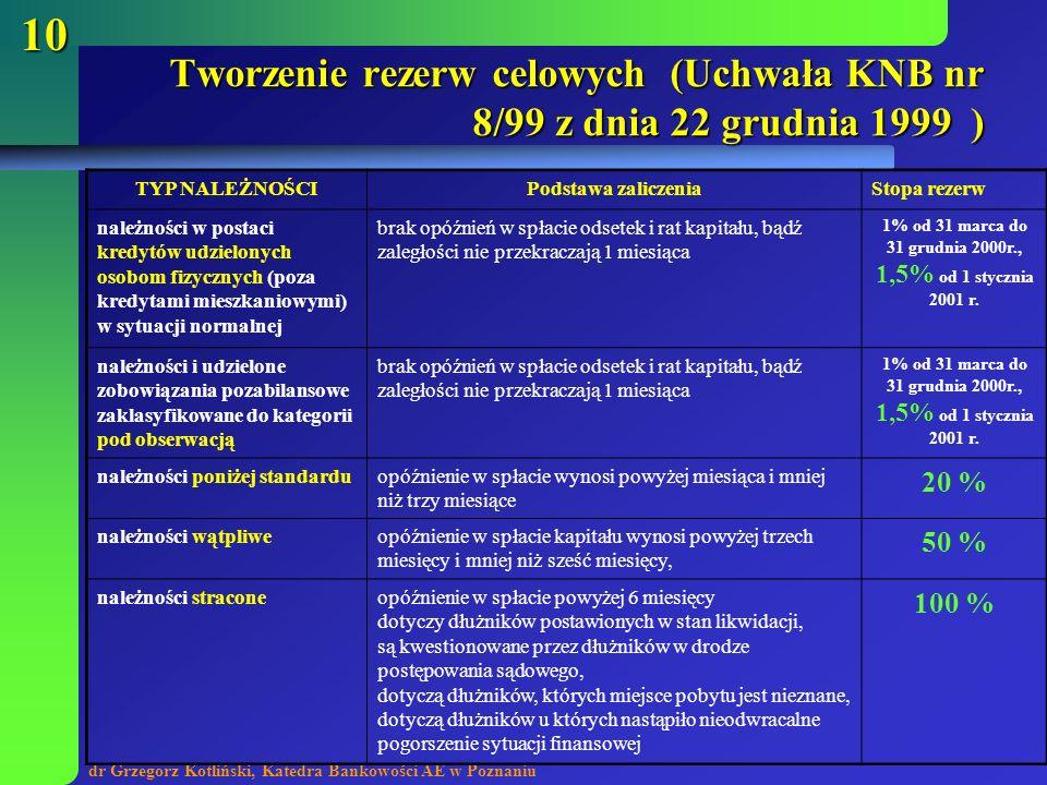 dr Grzegorz Kotliński, Katedra Bankowości AE w Poznaniu 10 Tworzenie rezerw celowych (Uchwała KNB nr 8/99 z dnia 22 grudnia 1999 ) TYP NALEŻNOŚCIPodst