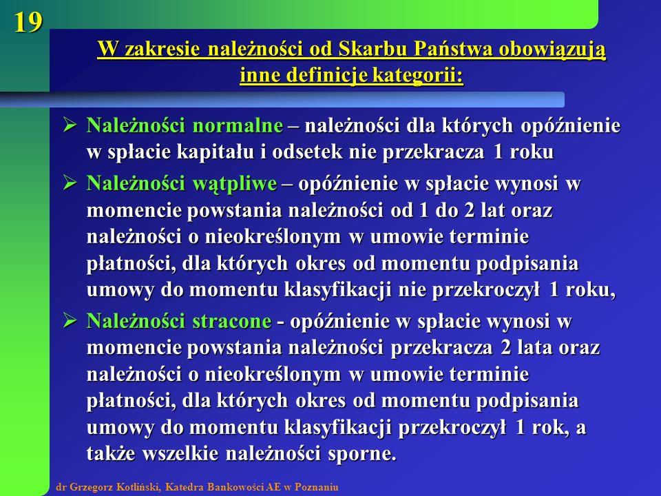 dr Grzegorz Kotliński, Katedra Bankowości AE w Poznaniu 19 W zakresie należności od Skarbu Państwa obowiązują inne definicje kategorii: Należności nor