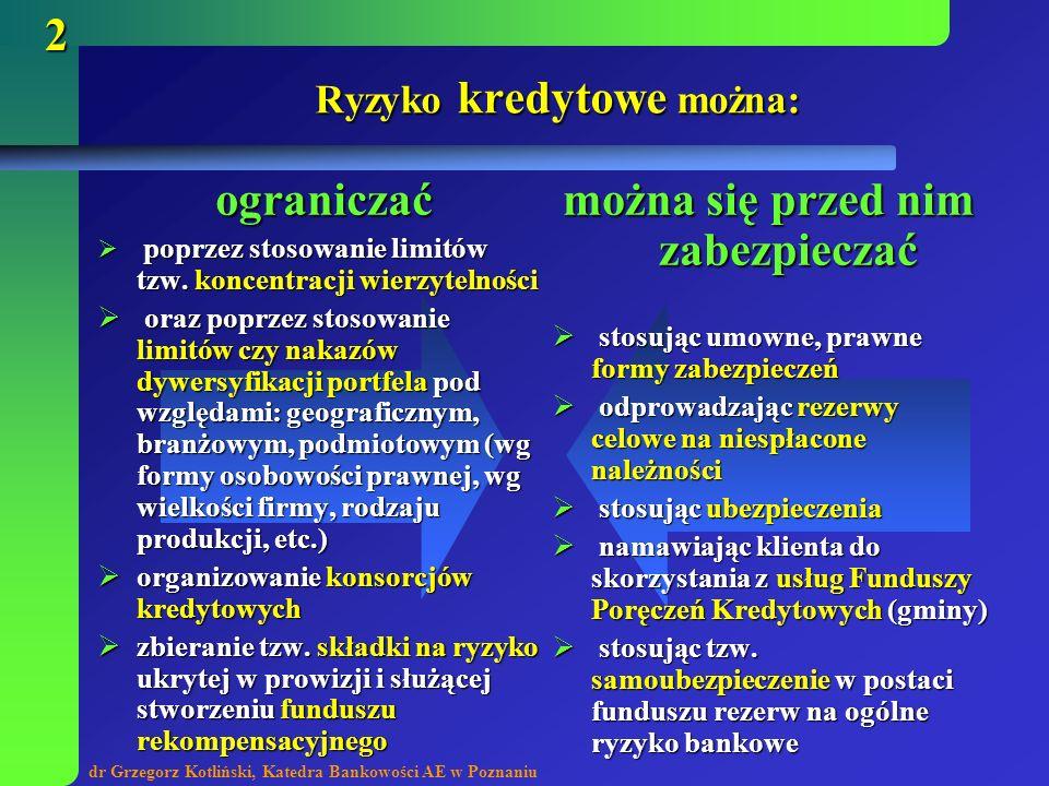 dr Grzegorz Kotliński, Katedra Bankowości AE w Poznaniu 13 możliwe jest zmniejszenie wartości utworzonych rezerw w przypadku użycia określonych form prawnego zabezpieczenia płatności (np..: hipoteka – o 50%, przeniesienia prawa własności rzeczy ruchomej - do 50% wartości sprzedaży netto danej rzeczy ruchomej i 50% pierwotnej wysokości zabezpieczanej kwoty), możliwe jest zmniejszenie wartości utworzonych rezerw w przypadku użycia określonych form prawnego zabezpieczenia płatności (np..: hipoteka – o 50%, przeniesienia prawa własności rzeczy ruchomej - do 50% wartości sprzedaży netto danej rzeczy ruchomej i 50% pierwotnej wysokości zabezpieczanej kwoty), w przypadku zaakceptowania przez KNB przedstawionego przez bank kompleksowego modelu oceny ryzyka kredytowego (Bank BRE) bank może uzyskać zgodę na stosowanie innego systemu odpisów na rezerwy celowe w przypadku zaakceptowania przez KNB przedstawionego przez bank kompleksowego modelu oceny ryzyka kredytowego (Bank BRE) bank może uzyskać zgodę na stosowanie innego systemu odpisów na rezerwy celowe wymagany poziom rezerw celowych na ryzyko związane z ekspozycjami kredytowymi: wymagany poziom rezerw celowych na ryzyko związane z ekspozycjami kredytowymi: – stanowiącymi należności z tytułu pożyczek i kredytów konsumpcyjnych, zaklasyfikowanymi do kategorii normalne - pomniejsza się o kwotę równą 25% rezerwy na ryzyko ogólne, – zaklasyfikowanymi do kategorii pod obserwacją - pomniejsza się o kwotę równą 25% rezerwy na ryzyko ogólne.