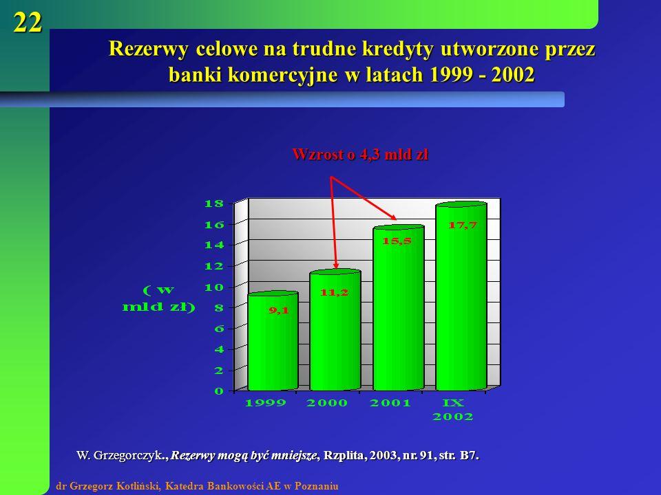 dr Grzegorz Kotliński, Katedra Bankowości AE w Poznaniu 22 Rezerwy celowe na trudne kredyty utworzone przez banki komercyjne w latach 1999 - 2002 W. G
