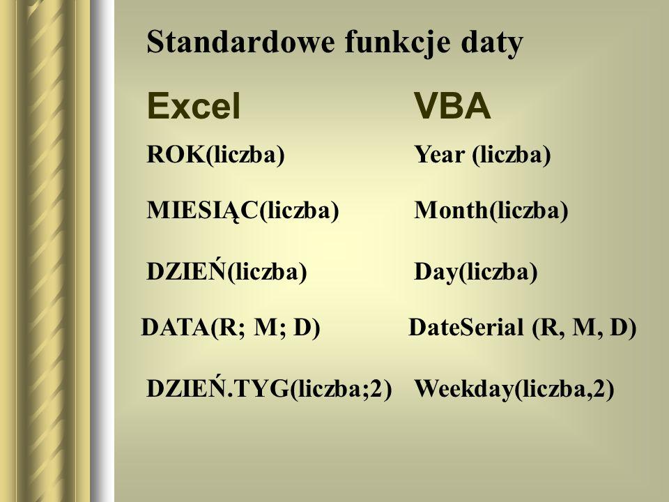 Standardowe funkcje daty ExcelVBA ROK(liczba)Year (liczba) MIESIĄC(liczba)Month(liczba) DZIEŃ(liczba)Day(liczba) DATA(R; M; D) DateSerial (R, M, D) DZ