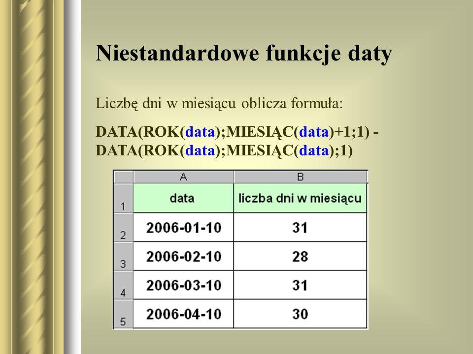 Niestandardowe funkcje daty Liczbę dni w miesiącu oblicza formuła: DATA(ROK(data);MIESIĄC(data)+1;1) - DATA(ROK(data);MIESIĄC(data);1)