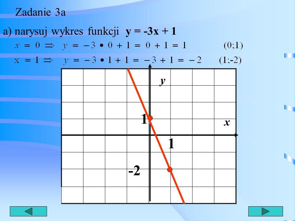 Zadanie 2e. Czy przyporządkowanie jest funkcją ? e) 0... 2 NIE -2 2 x y