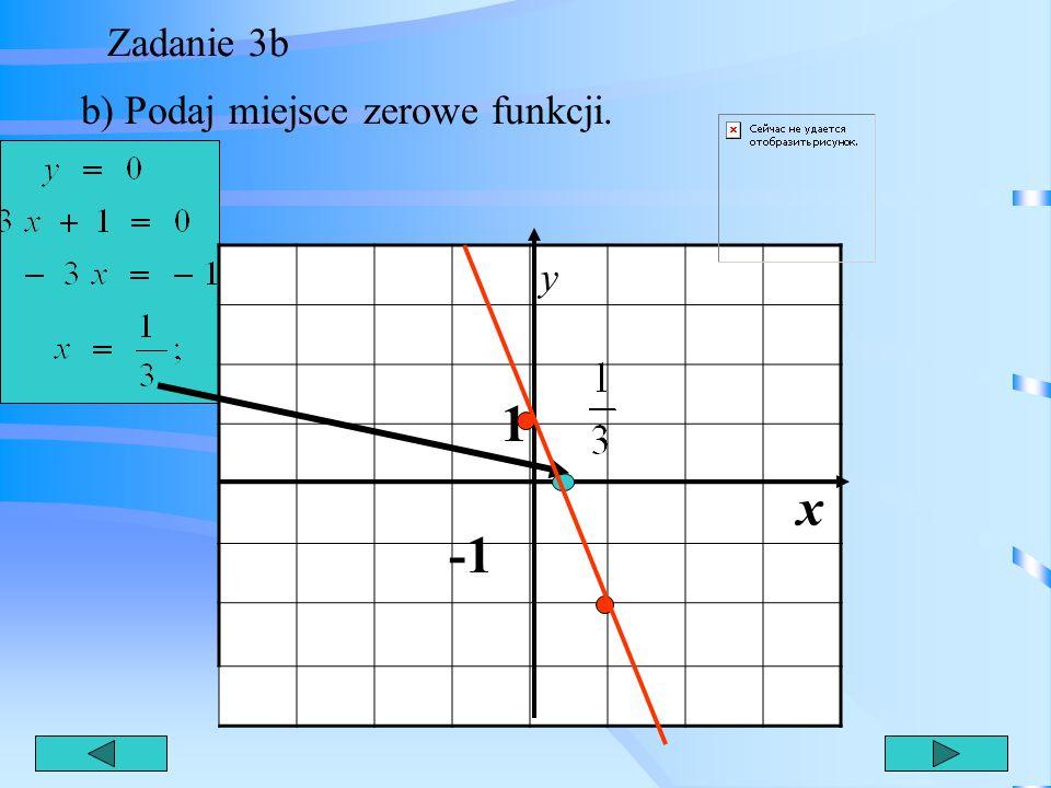 Zadanie 3a a) narysuj wykres funkcji y = -3x + 1 1 -2 1 y x