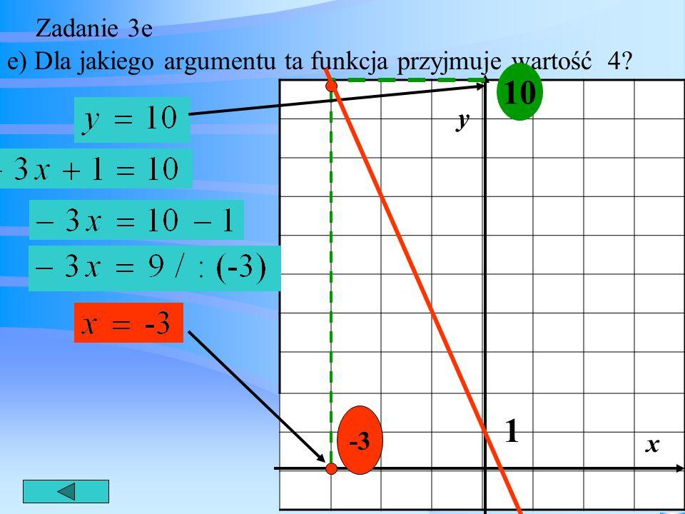 Zadanie 3d d) Podaj wartość tej funkcji dla argumentu 2. 2 1 -5 y x