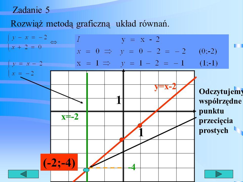 Zadanie 4e e) napisz wzór funkcji, której wykres jest prostą przechodzącą przez dany punkt P(1;-4) i równoległą do wykresu funkcji y=-3x+1 y = -3x + b