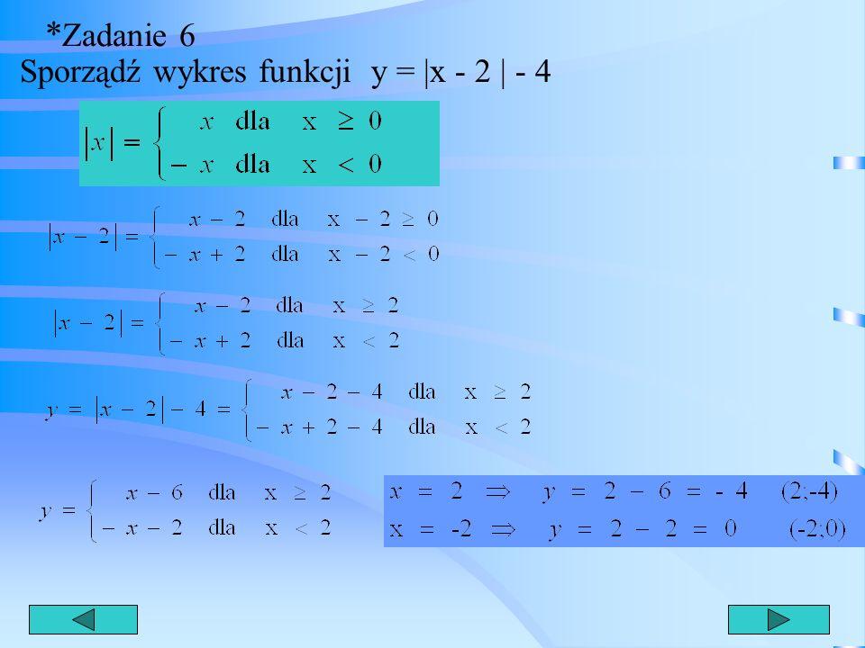 Zadanie 5 Rozwiąż metodą graficzną układ równań. 1 x=-2 1 y=x-2 Odczytujemy współrzędne punktu przecięcia prostych -4 (-2;-4)