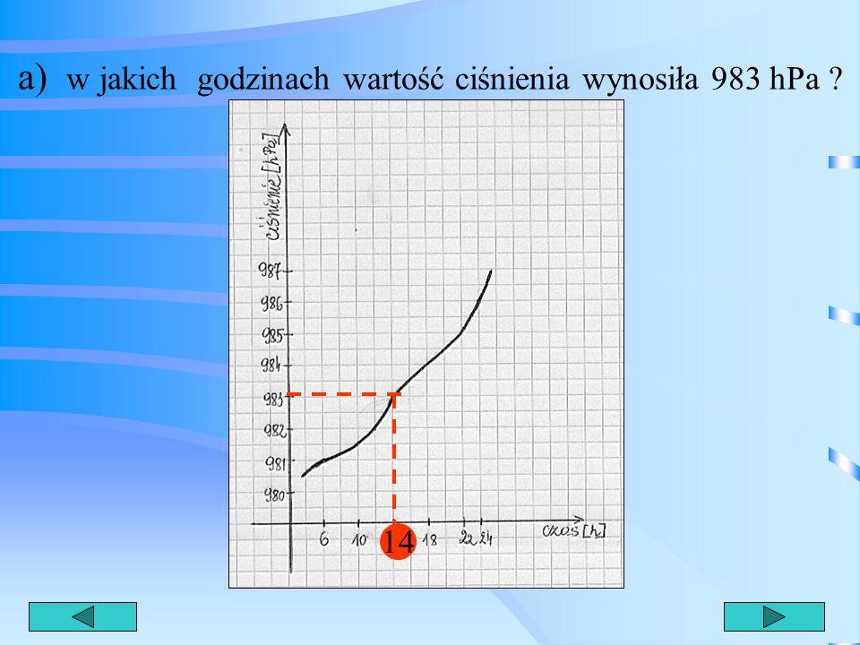 zadanie 1 Przeanalizuj wykres ciśnienia atmosferycznego. a)W jakich godzinach wartość ciśnienia wynosiła 983 hPa ? b) Jaką wartość miało ciśnienie o g