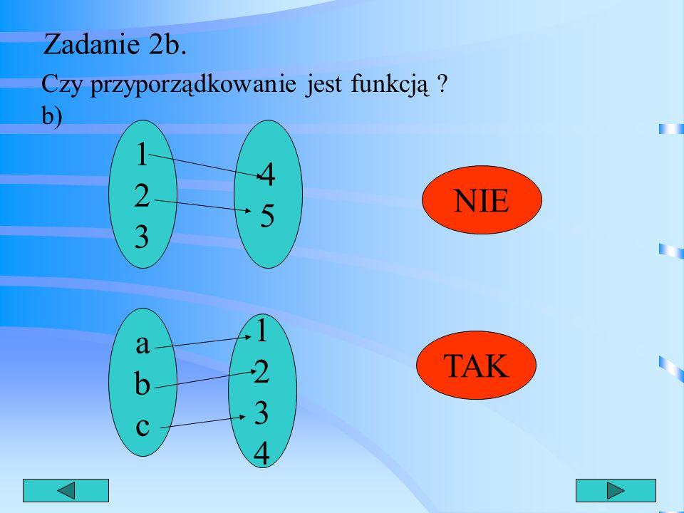 Zadanie 2a. Czy przyporządkowanie jest funkcją ? a) Każdej rzece przyporządkowana jest jej nazwa. Odp.: TAK