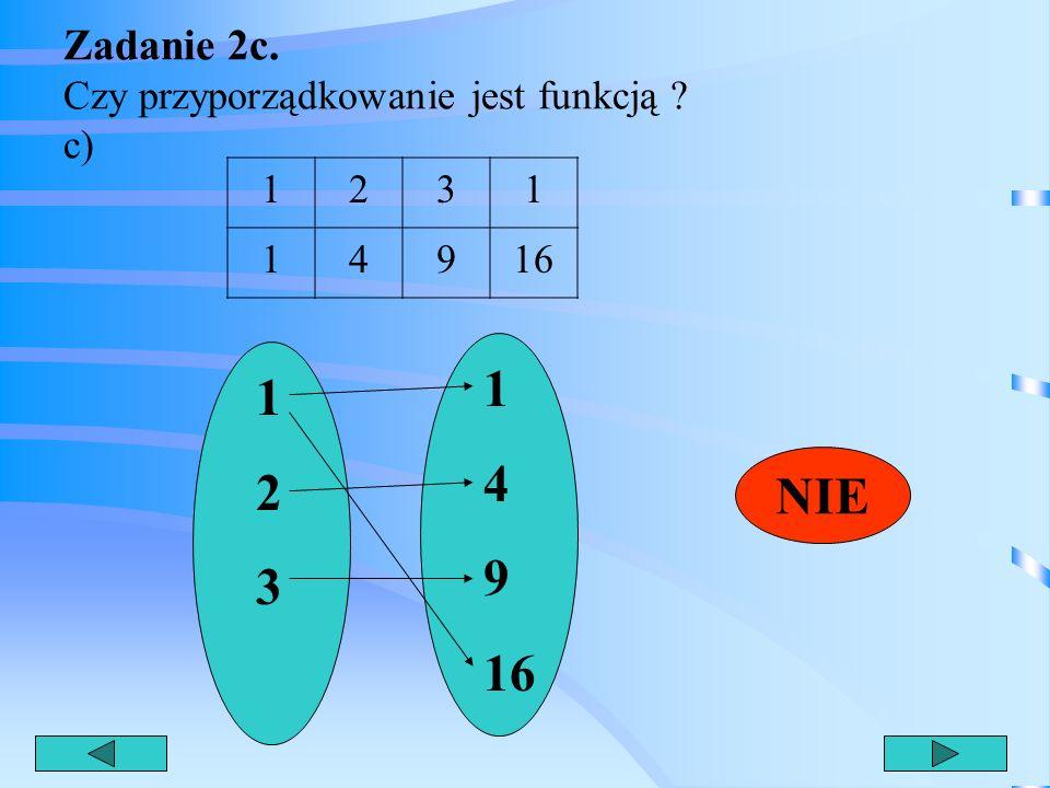Zadanie 2b. Czy przyporządkowanie jest funkcją ? b) 123123 4545 NIE abcabc 12341234 TAK