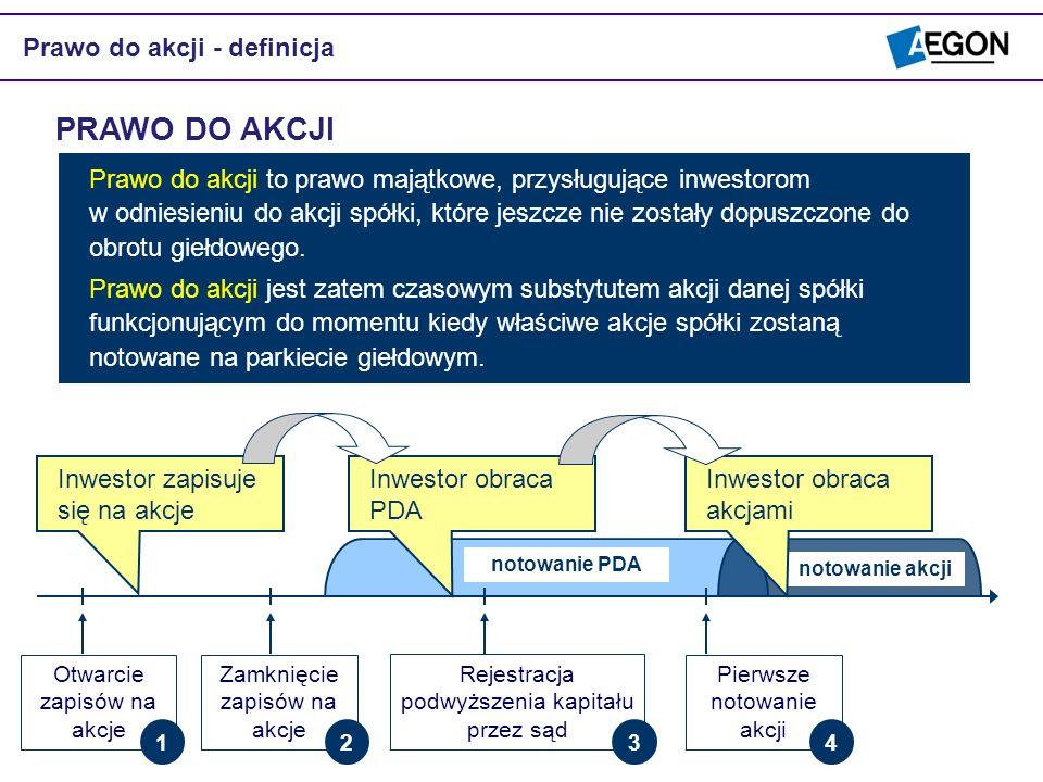 Prawo do akcji - definicja Prawo do akcji to prawo majątkowe, przysługujące inwestorom w odniesieniu do akcji spółki, które jeszcze nie zostały dopusz