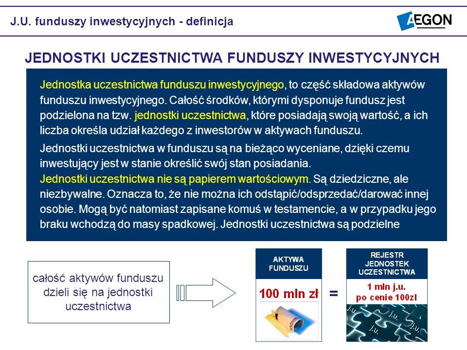 J.U. funduszy inwestycyjnych - definicja JEDNOSTKI UCZESTNICTWA FUNDUSZY INWESTYCYJNYCH Jednostka uczestnictwa funduszu inwestycyjnego, to część skład