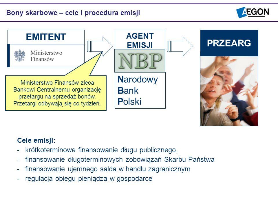 EMITENT AGENT EMISJI Narodowy Bank Polski PRZEARG Cele emisji: -krótkoterminowe finansowanie długu publicznego, -finansowanie długoterminowych zobowią