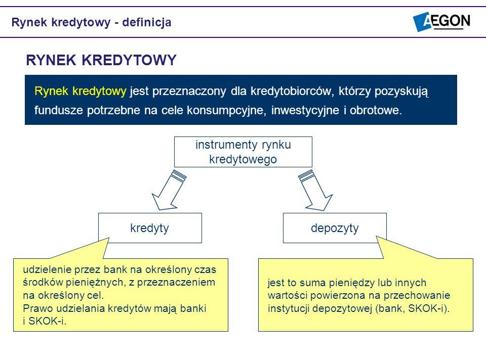 EMITENT AGENT EMISJI Narodowy Bank Polski PRZEARG Cele emisji: -krótkoterminowe finansowanie długu publicznego, -finansowanie długoterminowych zobowiązań Skarbu Państwa -finansowanie ujemnego salda w handlu zagranicznym -regulacja obiegu pieniądza w gospodarce Bony skarbowe – cele i procedura emisji Ministerstwo Finansów zleca Bankowi Centralnemu organizację przetargu na sprzedaż bonów.