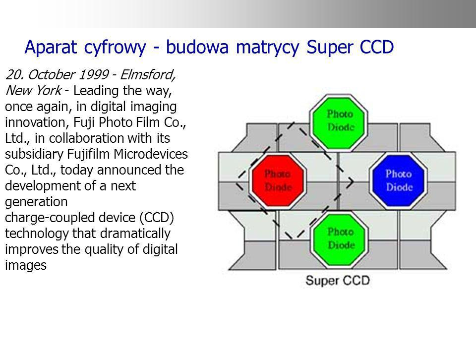 Aparat cyfrowy - budowa matrycy Super CCD 20. October 1999 - Elmsford, New York - Leading the way, once again, in digital imaging innovation, Fuji Pho