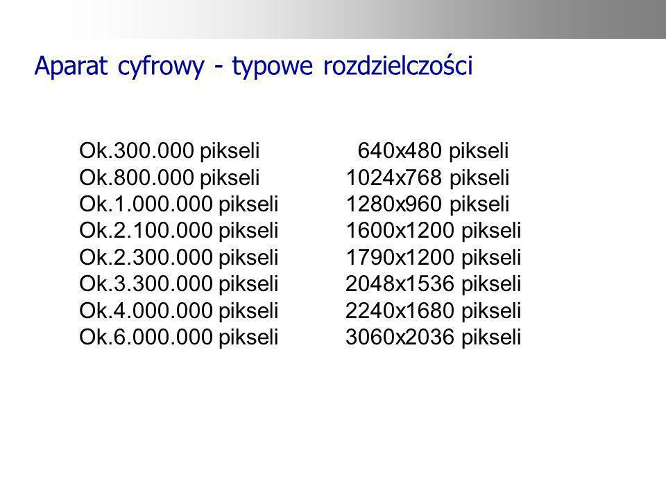 Aparat cyfrowy - typowe rozdzielczości Ok.300.000 pikseli 640x480 pikseli Ok.800.000 pikseli1024x768 pikseli Ok.1.000.000 pikseli1280x960 pikseli Ok.2