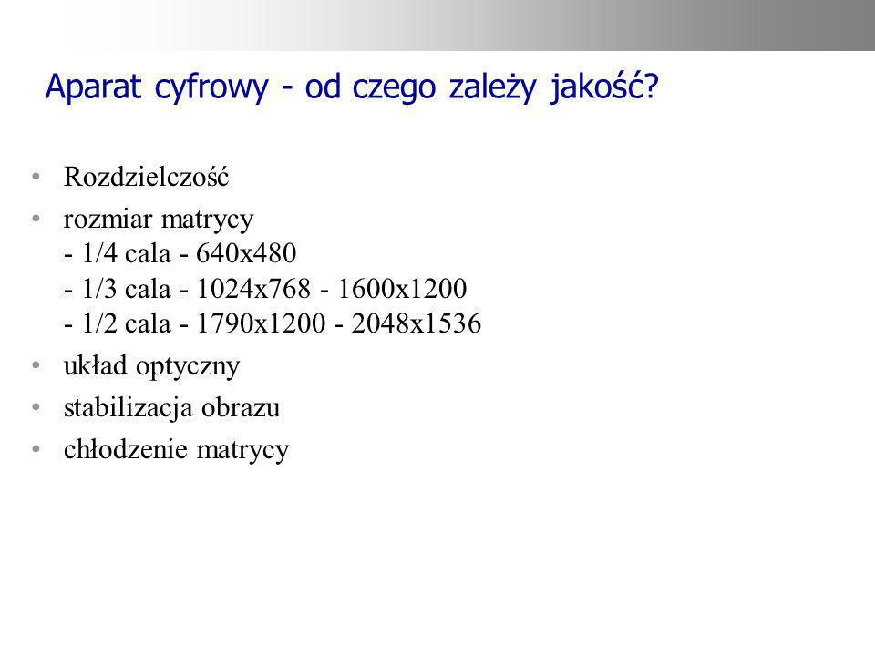 Aparat cyfrowy - od czego zależy jakość? Rozdzielczość rozmiar matrycy - 1/4 cala - 640x480 - 1/3 cala - 1024x768 - 1600x1200 - 1/2 cala - 1790x1200 -