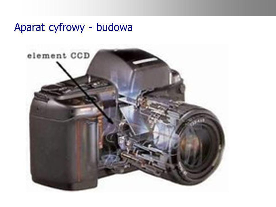 Aparat cyfrowy - działanie matrycy CCD