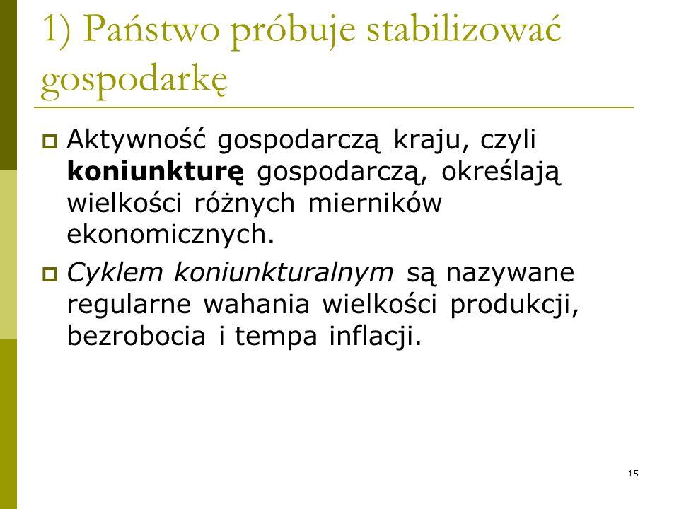 15 1) Państwo próbuje stabilizować gospodarkę Aktywność gospodarczą kraju, czyli koniunkturę gospodarczą, określają wielkości różnych mierników ekonom