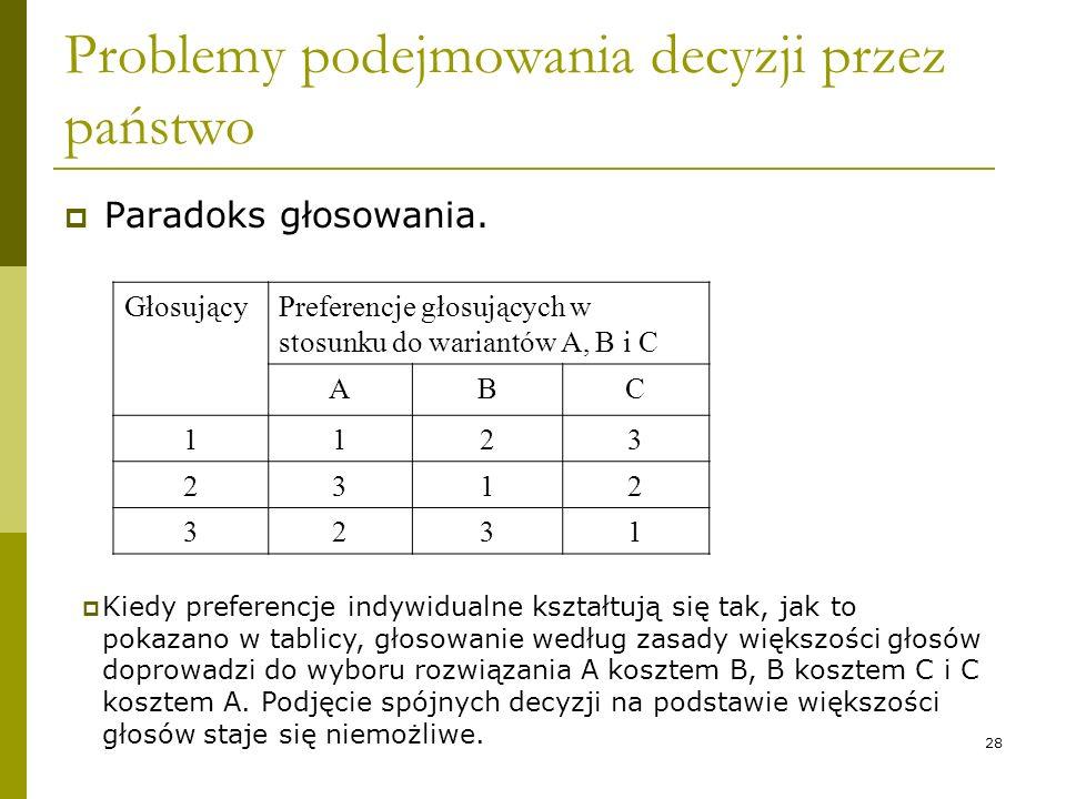 28 Problemy podejmowania decyzji przez państwo Paradoks głosowania. GłosującyPreferencje głosujących w stosunku do wariantów A, B i C ABC 1123 2312 32