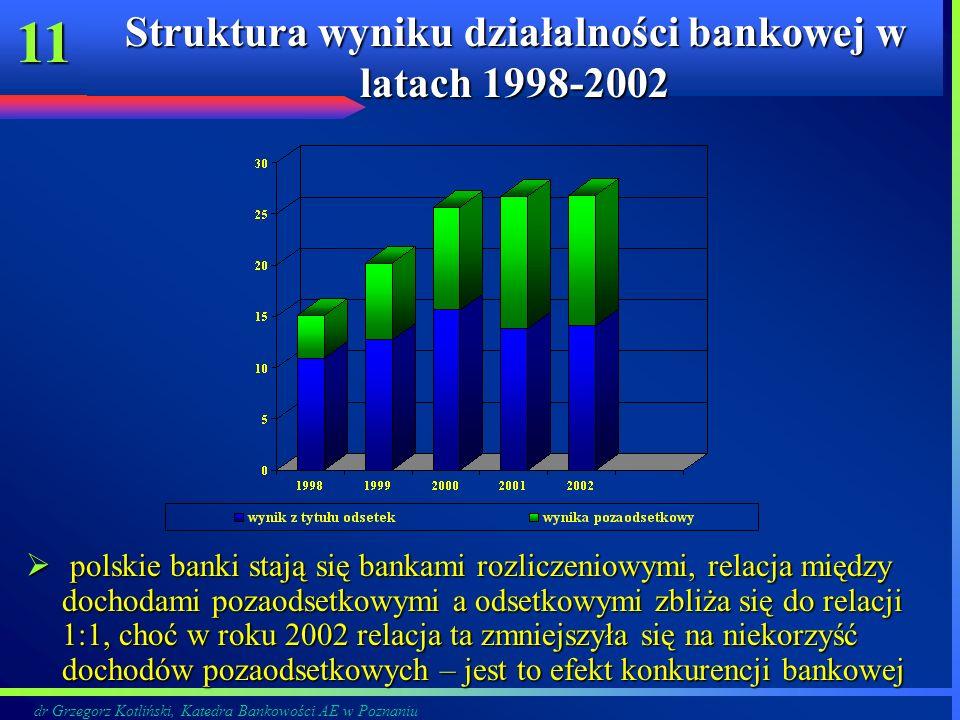dr Grzegorz Kotliński, Katedra Bankowości AE w Poznaniu 11 Struktura wyniku działalności bankowej w latach 1998-2002 polskie banki stają się bankami r
