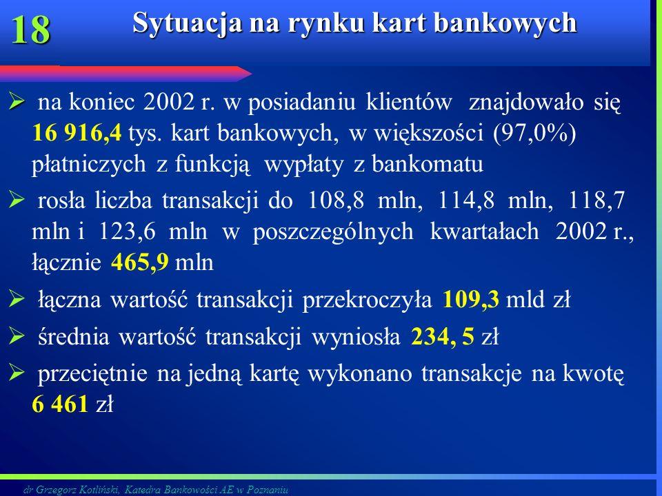 dr Grzegorz Kotliński, Katedra Bankowości AE w Poznaniu 18 Sytuacja na rynku kart bankowych na koniec 2002 r. w posiadaniu klientów znajdowało się 16