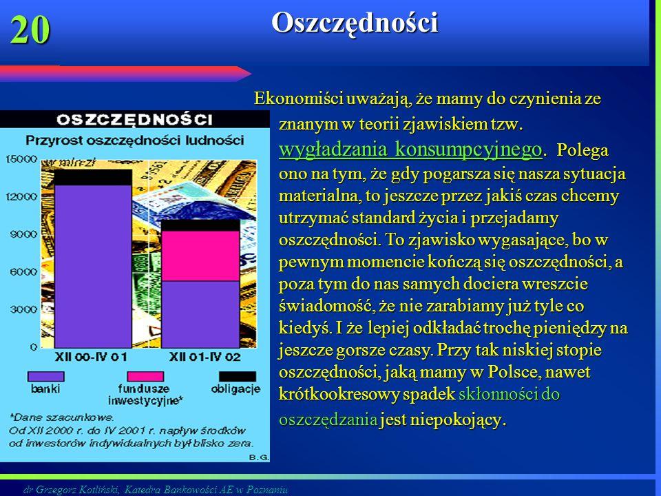 dr Grzegorz Kotliński, Katedra Bankowości AE w Poznaniu 20Oszczędności Ekonomiści uważają, że mamy do czynienia ze znanym w teorii zjawiskiem tzw. wyg