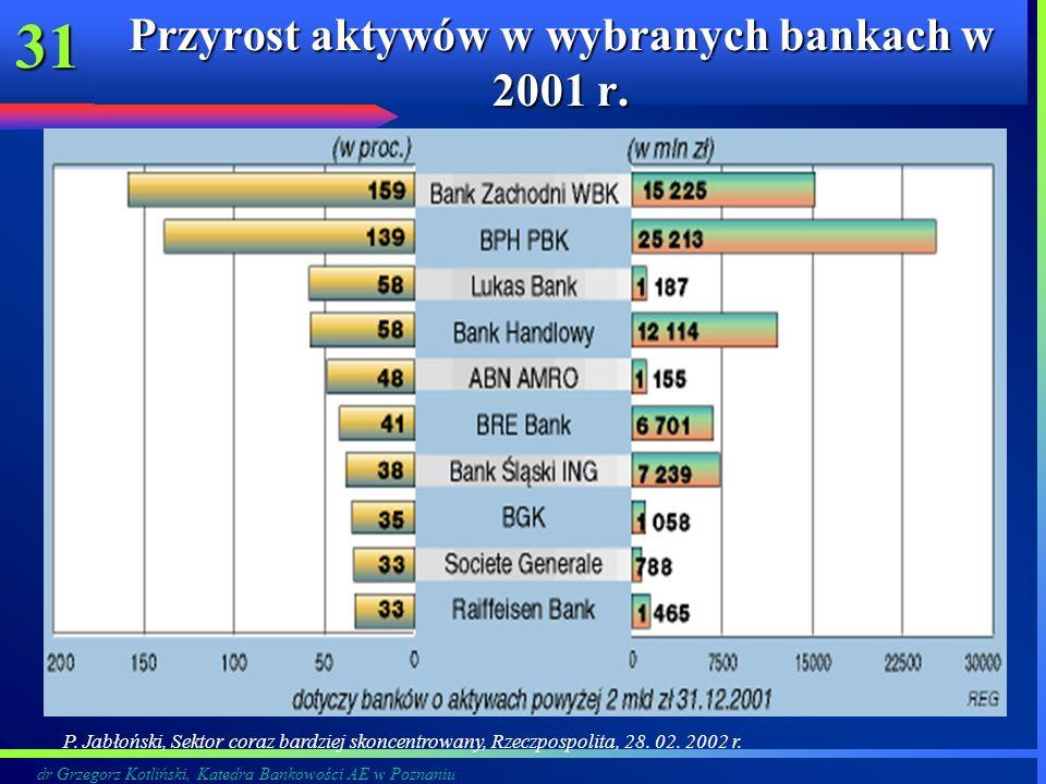 dr Grzegorz Kotliński, Katedra Bankowości AE w Poznaniu 31 Przyrost aktywów w wybranych bankach w 2001 r. P. Jabłoński, Sektor coraz bardziej skoncent