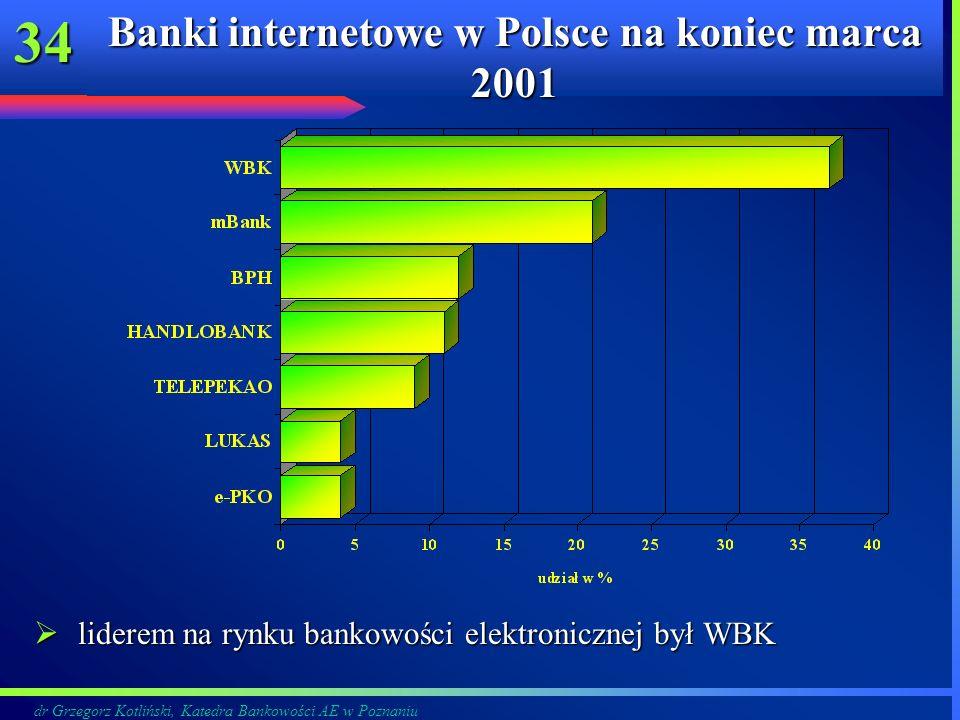 dr Grzegorz Kotliński, Katedra Bankowości AE w Poznaniu 34 Banki internetowe w Polsce na koniec marca 2001 liderem na rynku bankowości elektronicznej