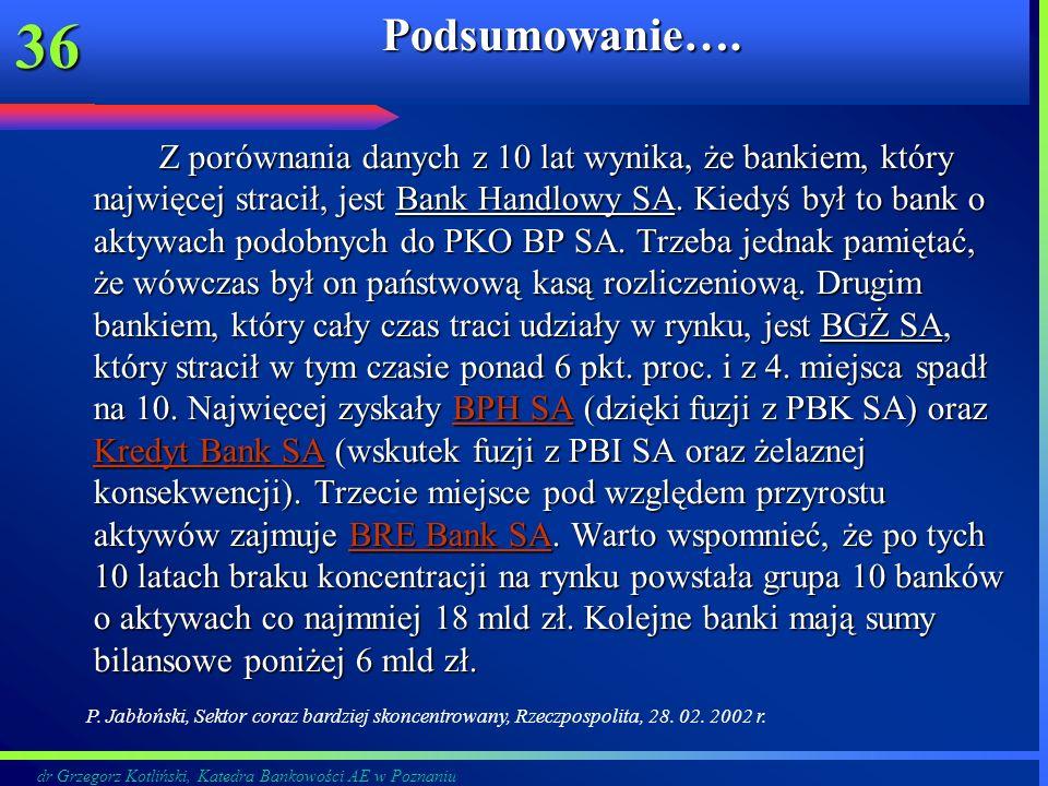 dr Grzegorz Kotliński, Katedra Bankowości AE w Poznaniu 36Podsumowanie…. Z porównania danych z 10 lat wynika, że bankiem, który najwięcej stracił, jes