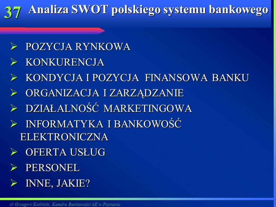 dr Grzegorz Kotliński, Katedra Bankowości AE w Poznaniu 37 POZYCJA RYNKOWA POZYCJA RYNKOWA KONKURENCJA KONKURENCJA KONDYCJA I POZYCJA FINANSOWA BANKU