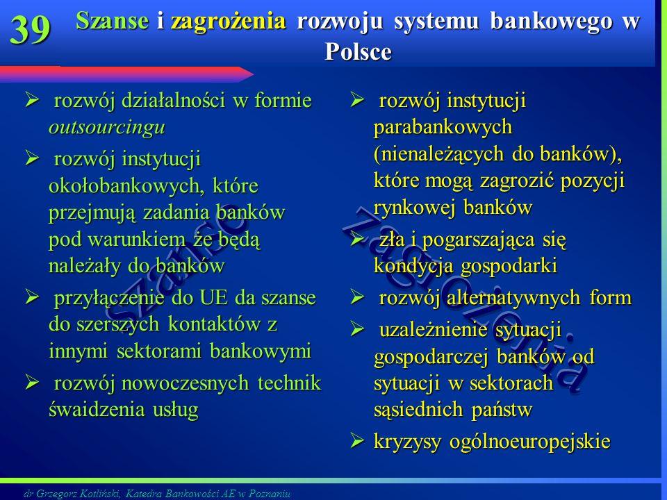 dr Grzegorz Kotliński, Katedra Bankowości AE w Poznaniu 39 Szanse i zagrożenia rozwoju systemu bankowego w Polsce rozwój działalności w formie outsour