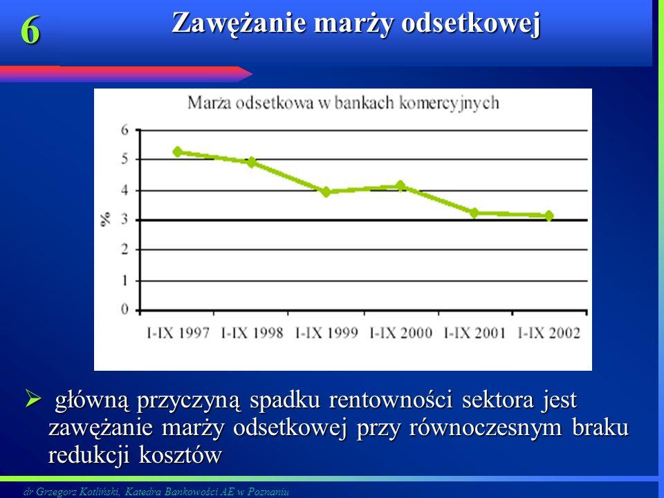 dr Grzegorz Kotliński, Katedra Bankowości AE w Poznaniu 6 Zawężanie marży odsetkowej główną przyczyną spadku rentowności sektora jest zawężanie marży