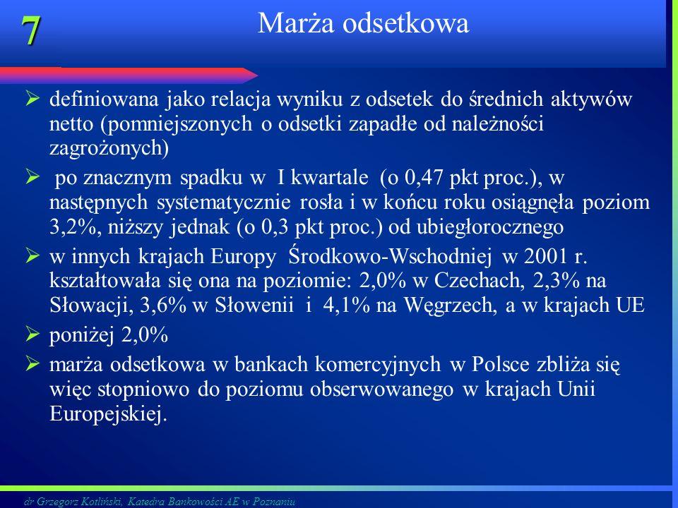 dr Grzegorz Kotliński, Katedra Bankowości AE w Poznaniu 7 Marża odsetkowa definiowana jako relacja wyniku z odsetek do średnich aktywów netto (pomniej