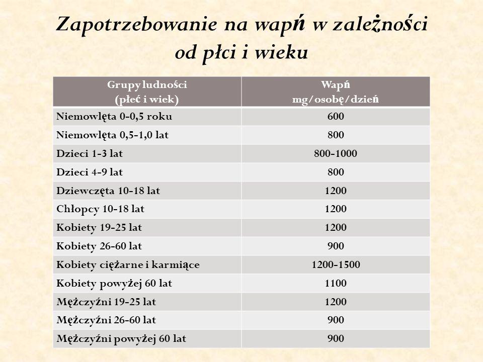 Zawarto ść składników od ż ywczych w 100 g mleka jest nast ę puj ą ca: Składniki od ż ywczeMleko krowie 3,2% Warto ść energetyczna - kcal61 Białko (g)3,3 Tłuszcz (g)3,2 Laktoza (g)4,6 Cholesterol (mg)13 Wap ń (mg)118 Fosfor (mg)85 Potas (mg)139 Magnez (mg)12 Cynk (mg)0,32 Witamina A ( m g)36 Witamina D ( m g)0,03 Ryboflawina B2 ( m g)0,17 Witamina B12 ( m g)0,4