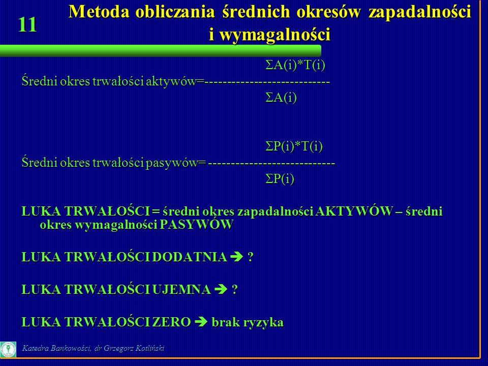 11 Katedra Bankowości, dr Grzegorz Kotliński Metoda obliczania średnich okresów zapadalności i wymagalności A(i)*T(i) A(i)*T(i) Średni okres trwałości