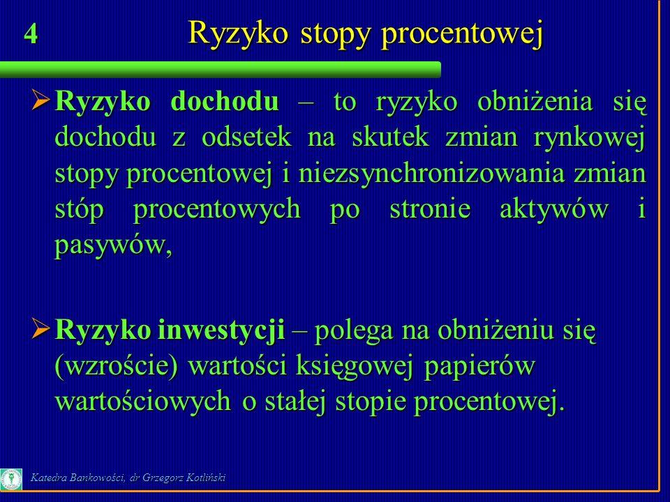 4 Katedra Bankowości, dr Grzegorz Kotliński Ryzyko stopy procentowej Ryzyko dochodu – to ryzyko obniżenia się dochodu z odsetek na skutek zmian rynkow