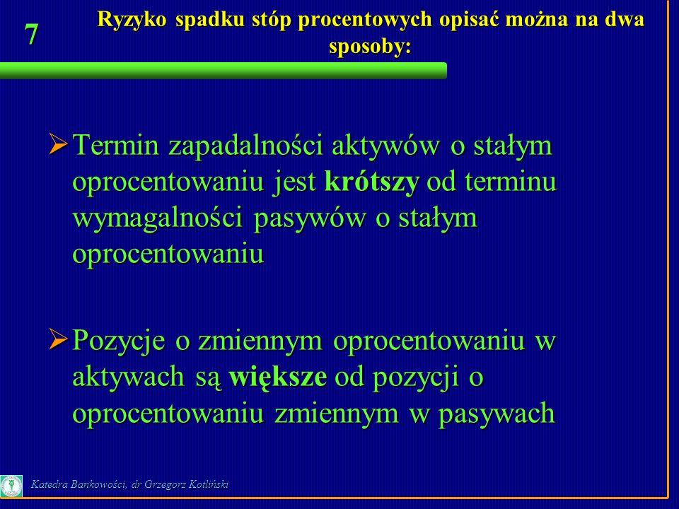 7 Katedra Bankowości, dr Grzegorz Kotliński Ryzyko spadku stóp procentowych opisać można na dwa sposoby: Termin zapadalności aktywów o stałym oprocent