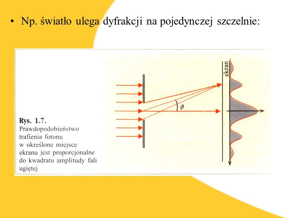 W każdym punkcie ekranu natężenie I jest proporcjonalne do kwadratu amplitudy fali dochodzącej do tego punktu: Tam gdzie pada fala o większym natężeniu musi być większa gęstość fotonów padających na daną jednostkę powierzchni ekranu (w danej jednostce czasu): to Jeśli osłabimy strumień światła, to oświetlenie ekranu się zmniejszy, ale nadal obraz dyfrakcyjny pozostanie bez zmiany.
