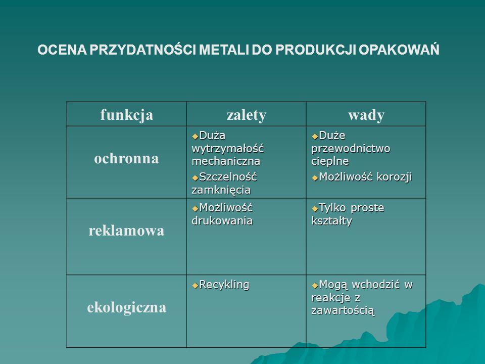 INNE MATERIAŁY OPAKOWANIOWE www.opakowania.com.pl - najlepszy serwis branżowy www.opakowania.com.pl - najlepszy serwis branżowy www.opakowania.com.pl - najlepszy serwis branżowy www.opakowania.com.pl - najlepszy serwis branżowy