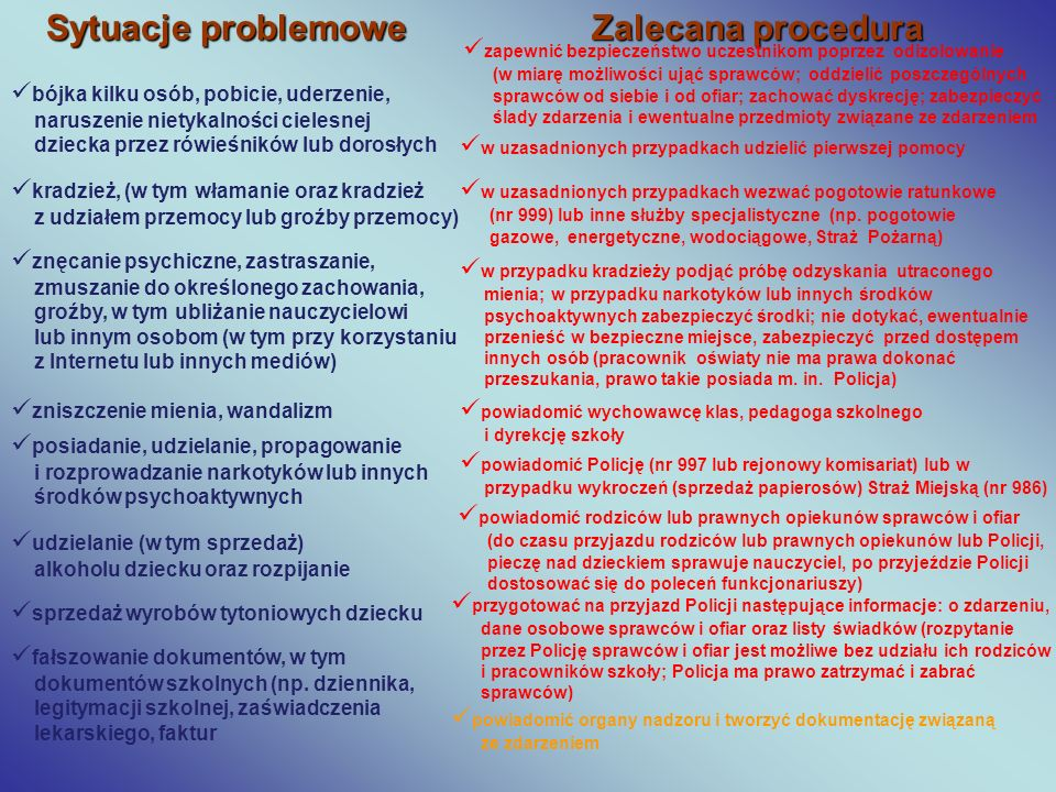 Sytuacje problemowe Zalecana procedura bójka kilku osób, pobicie, uderzenie, naruszenie nietykalności cielesnej dziecka przez rówieśników lub dorosłyc