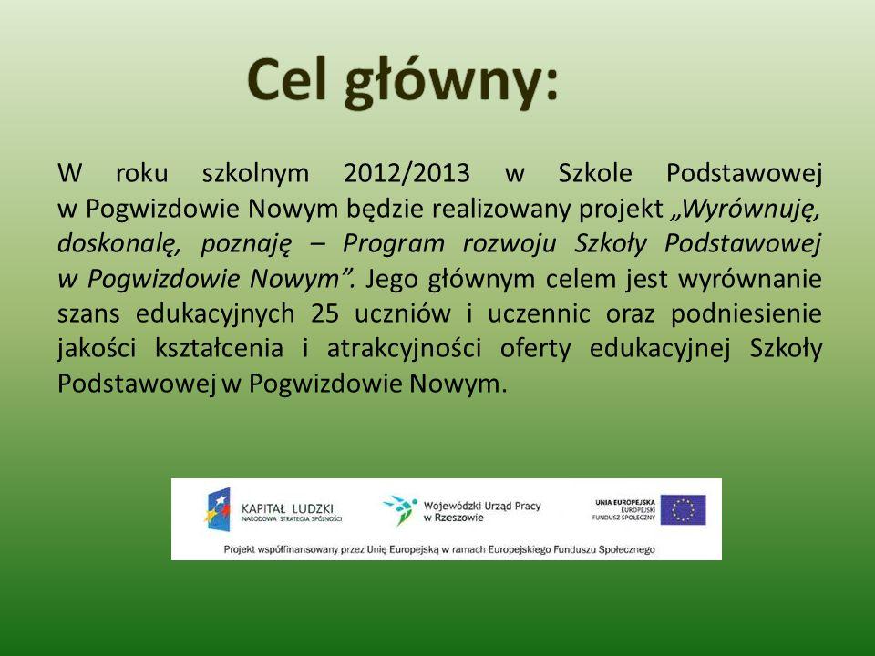 W roku szkolnym 2012/2013 w Szkole Podstawowej w Pogwizdowie Nowym będzie realizowany projekt Wyrównuję, doskonalę, poznaję – Program rozwoju Szkoły P