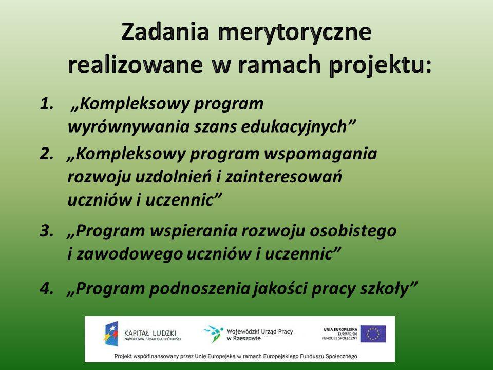 1. Kompleksowy program wyrównywania szans edukacyjnych 2.Kompleksowy program wspomagania rozwoju uzdolnień i zainteresowań uczniów i uczennic 3.Progra